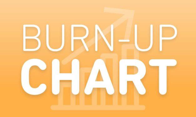 Was ist ein Burn-Up-Chart? – Definition, Vorteile & Beispiel