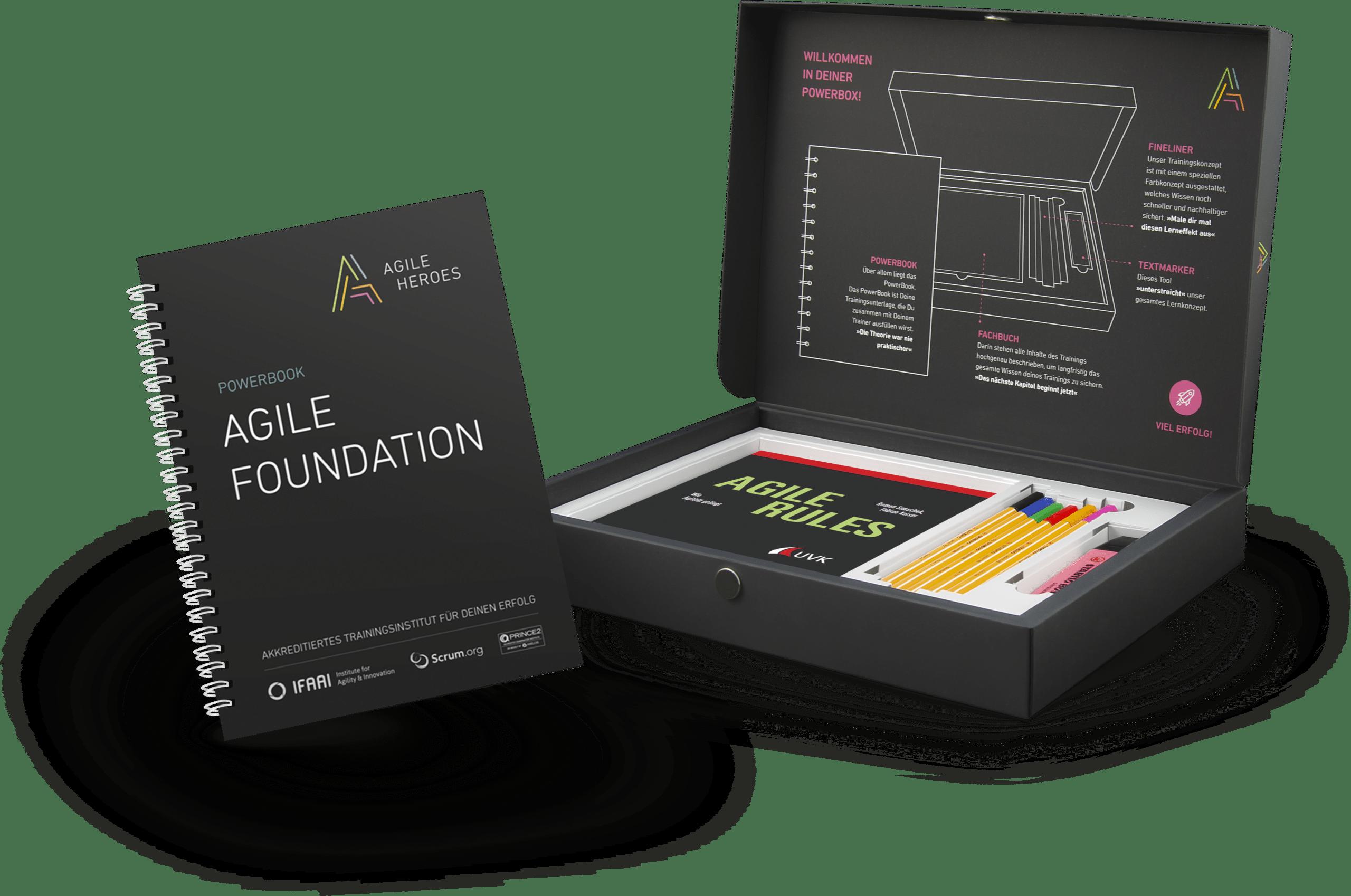 Agile Foundation Powerbox